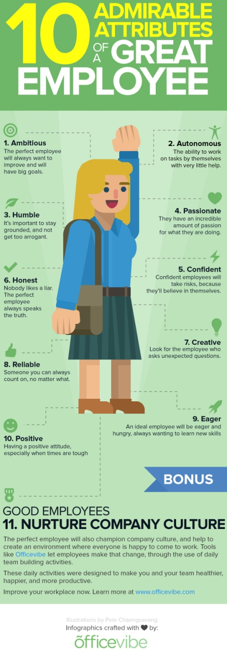 infographic-great-employee1