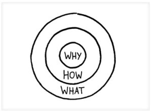 Start-With-Why-About